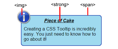 Tooltip with parts