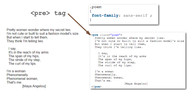 HTML spacing using pre tag