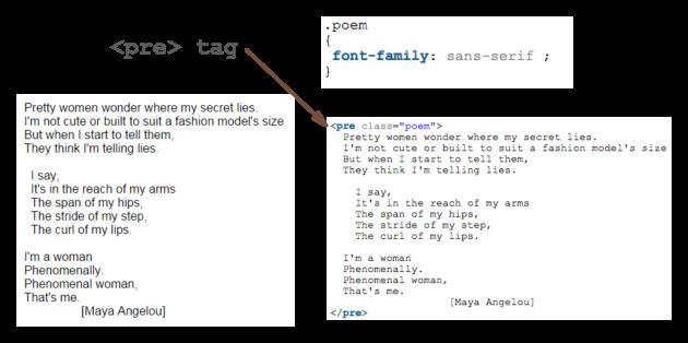 HTML spacing using pre tag