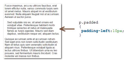 space using padding
