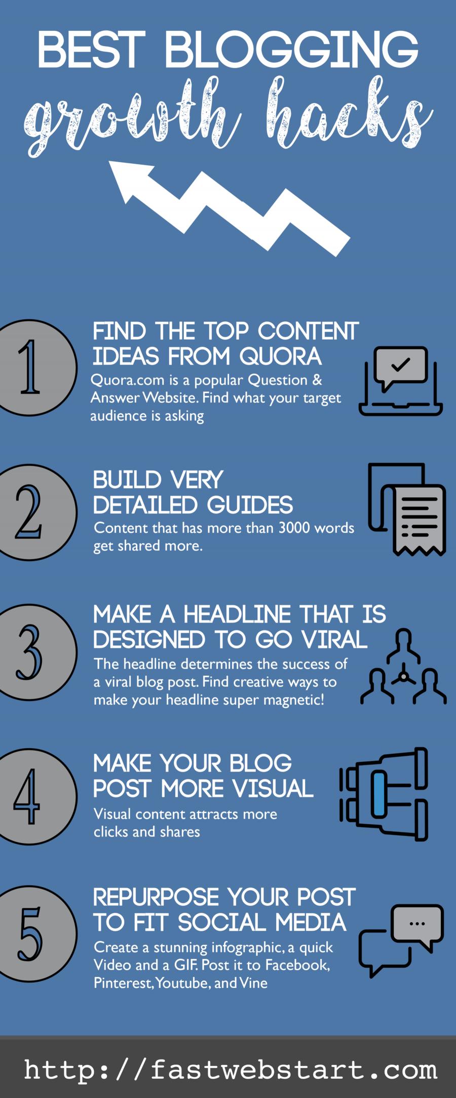 blogging growth hacks