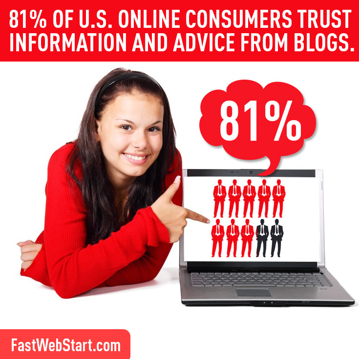 consumers trust blogs