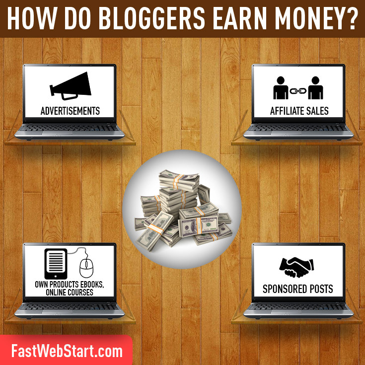 how do bloggers earn money