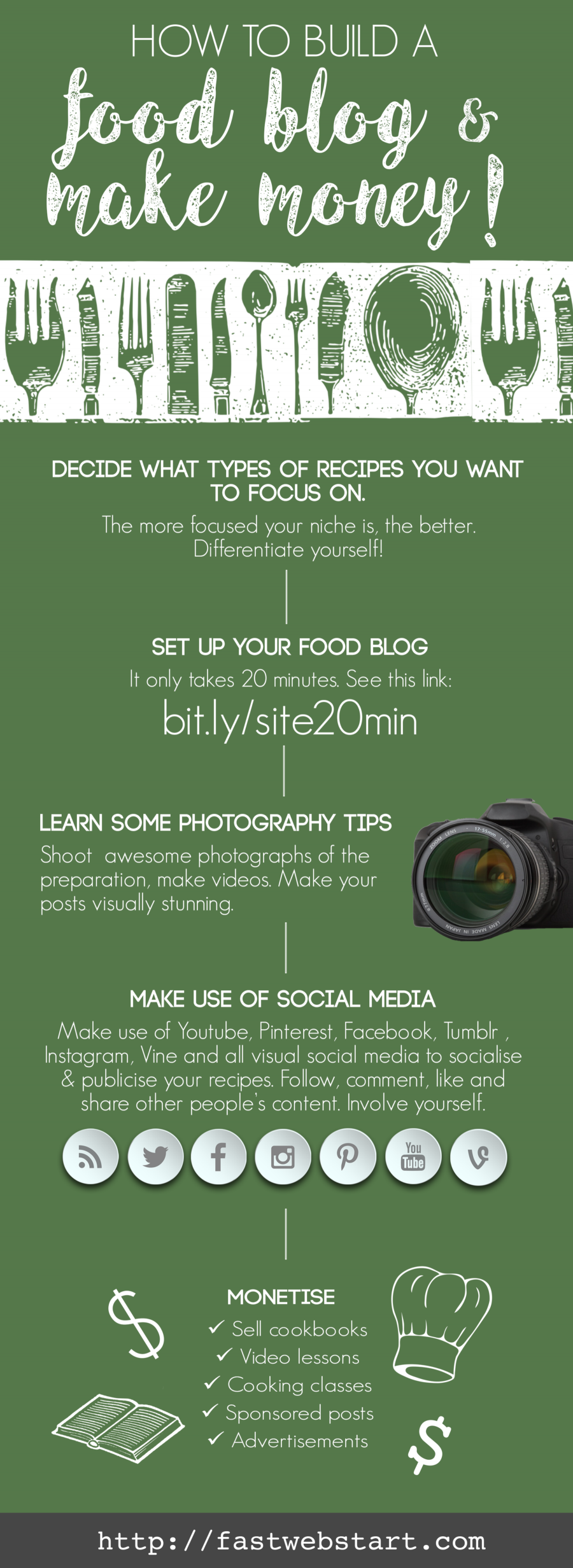 how to build a food blog and make money