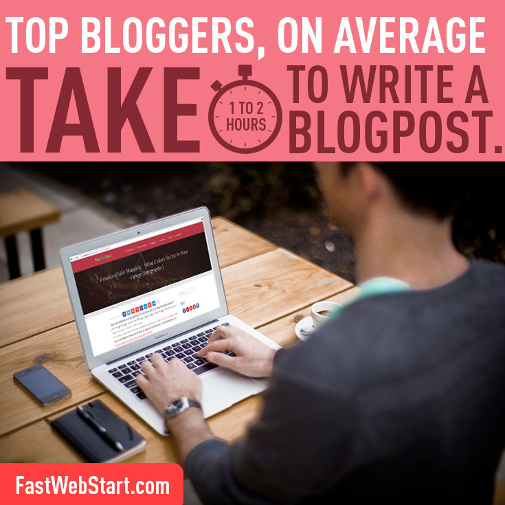 top bloggers take 1 hour